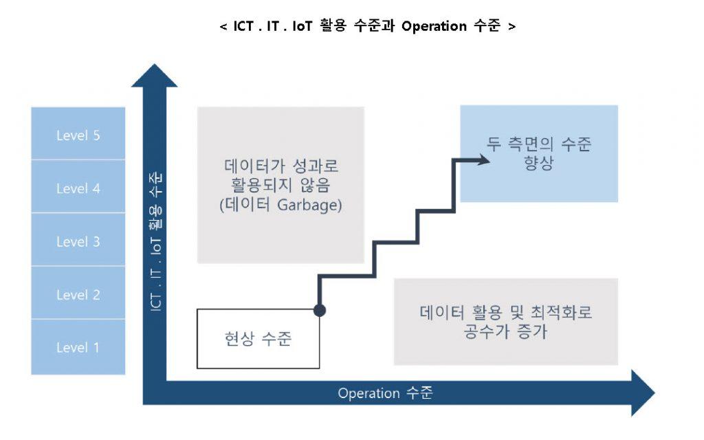 사본 -IoT-컨설팅-소개서_r2-1-4 copy
