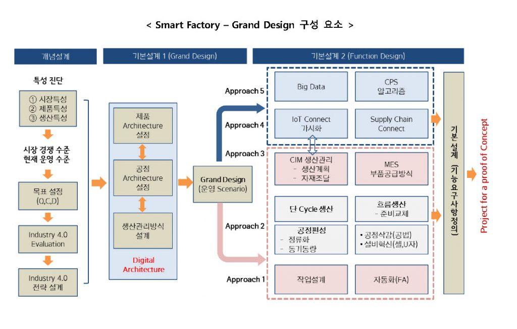 사본 -IoT-컨설팅-소개서_r2-1-5 copy
