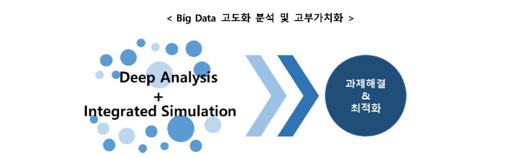 사본 -IoT-컨설팅-소개서_r2-1-6 copy
