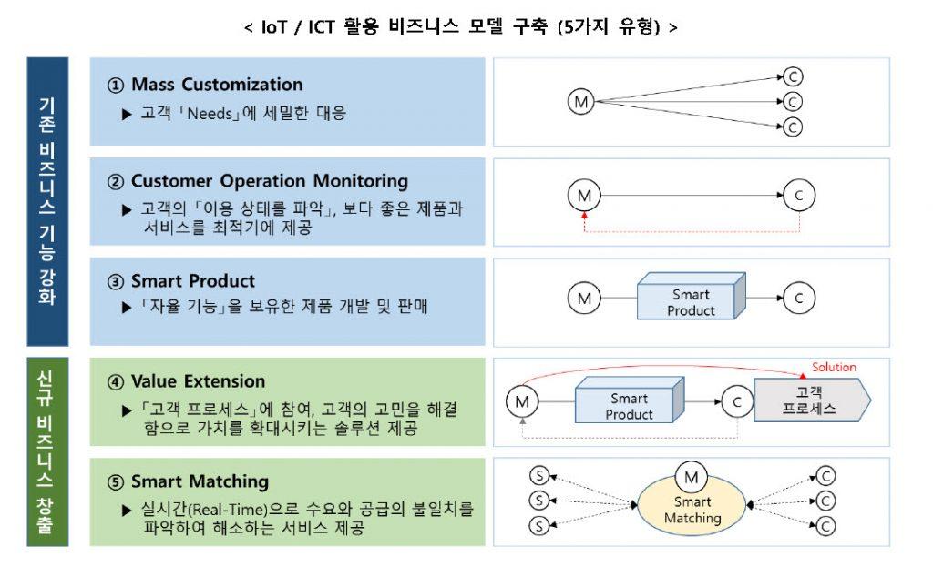 사본 -IoT-컨설팅-소개서_r2-1-7 copy