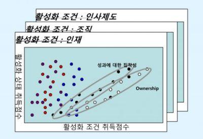 조직-인사-1_copy