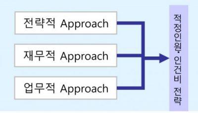 조직-인사-3_copy