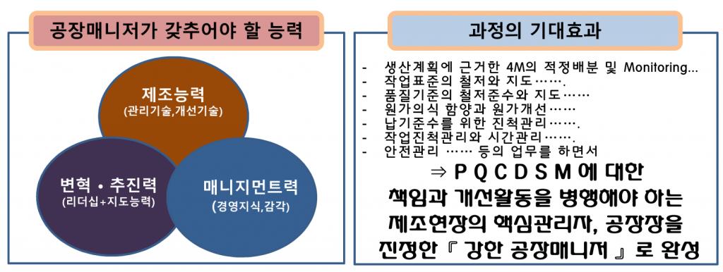 공장매니저양성과정_안내장_20180621~0720-1 copy