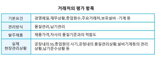 주석 2019-08-08 173741