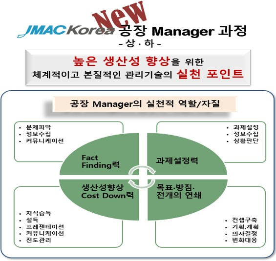 공장매니저 DM용