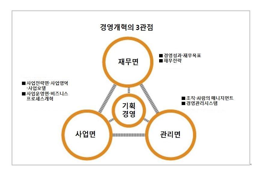 제8회 이미지1