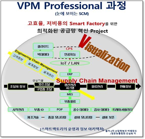 VPM DM용