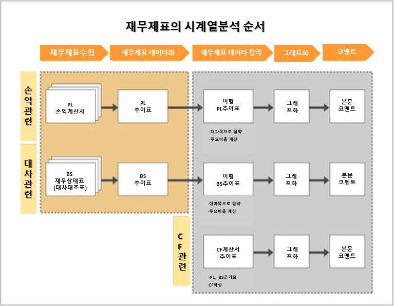 19회 경영개혁1