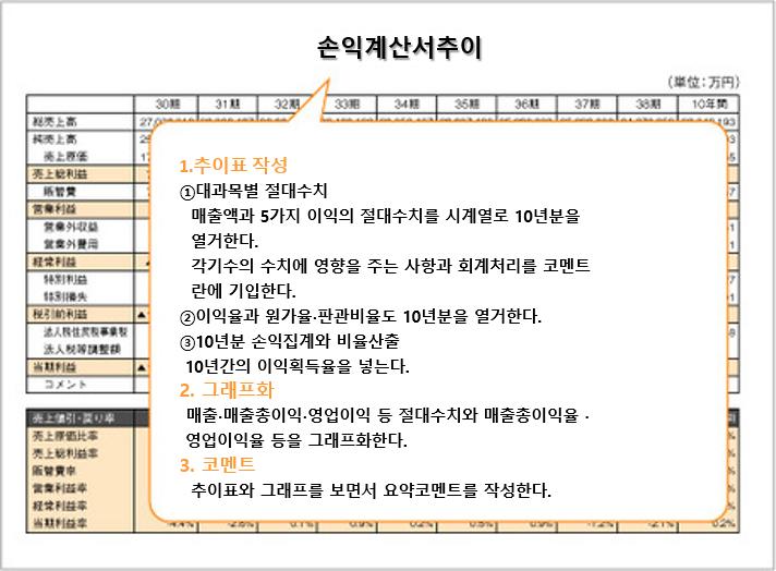 19회 경영개혁2