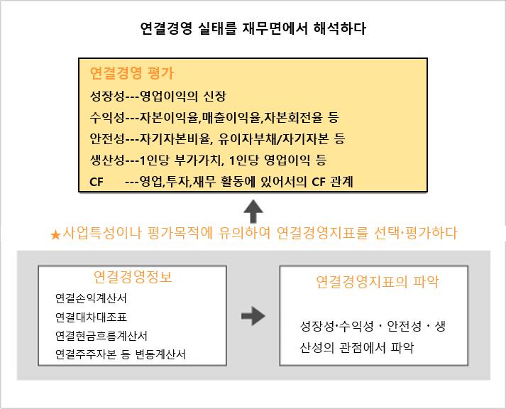 경영개혁 21 3