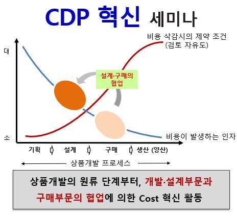 CDP 배너용 날짜 제거