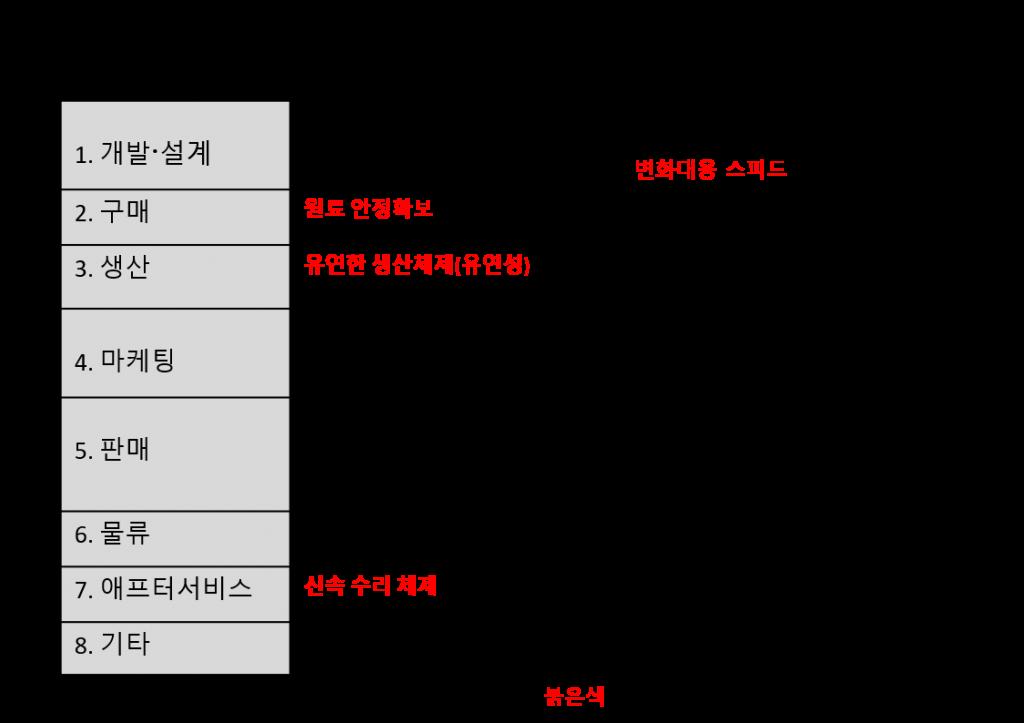 영업마케팅 4회2